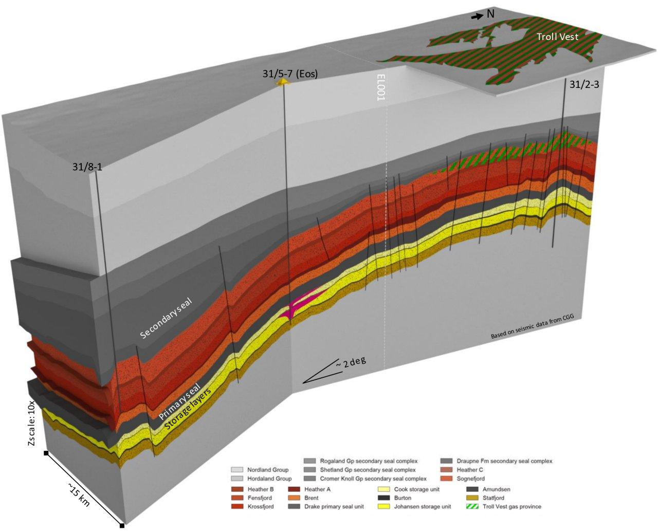 3D illustration of Northern Lights subsurface.